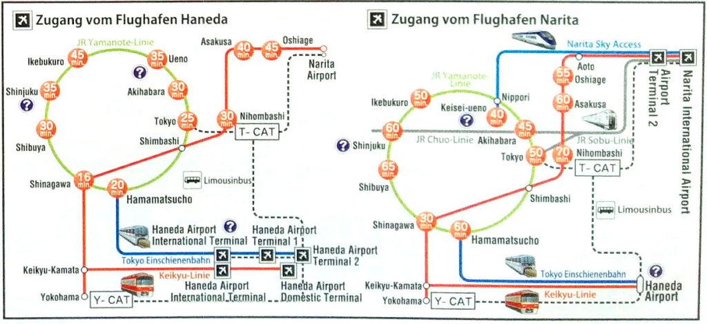 Zugverbindung Flughafen Haneda und Narita nach Tokio