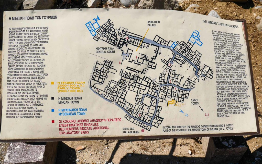 Übersichtsplan der Ausgrabungen in Gournia