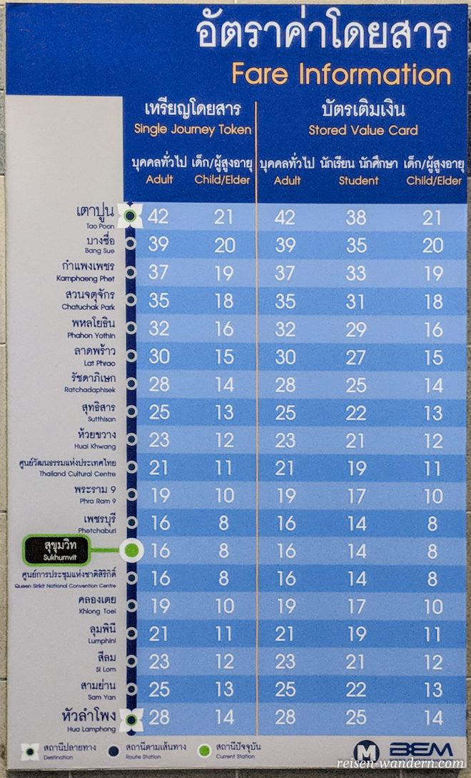 Preisübersicht der blauen Linie der U-Bahn in Bangkok