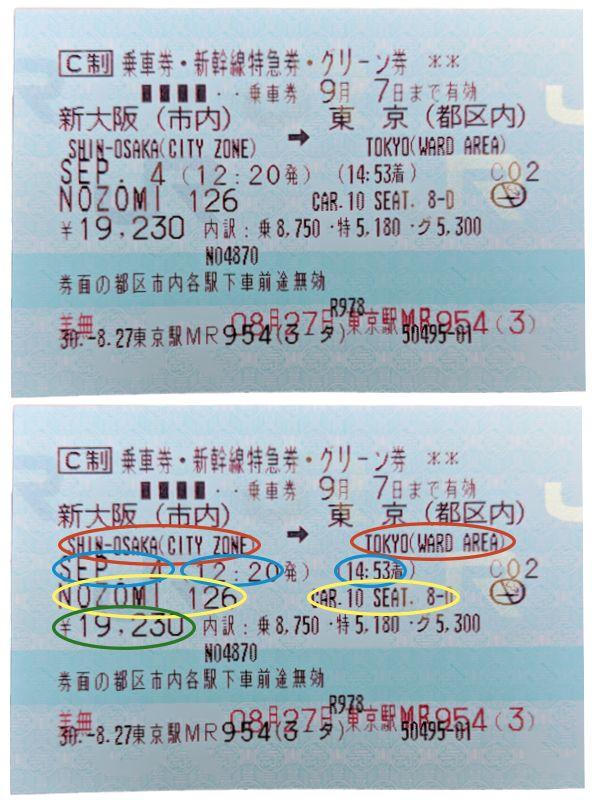 Shinkansen Ticket Beispiel