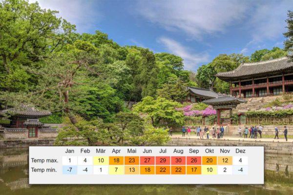 Klimatabelle von Seoul im Jahresdurchschnitt